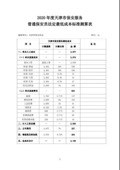 天津市保安协会发布《2020年度天津市保安服务普通保安员法定最低成本标准测算表》及编制说明