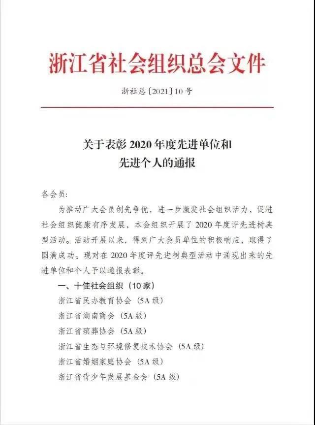 """浙江省保安协会荣获""""2020年度评先进树典型""""活动表彰"""